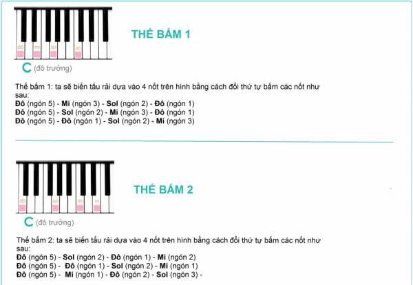 Cách rải 4 nốt đơn trong đàn piano