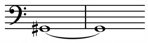 Dấu nối có dạng một đường cong nối các thân nốt nhạc liền kề cùng cao độ lại với nhau