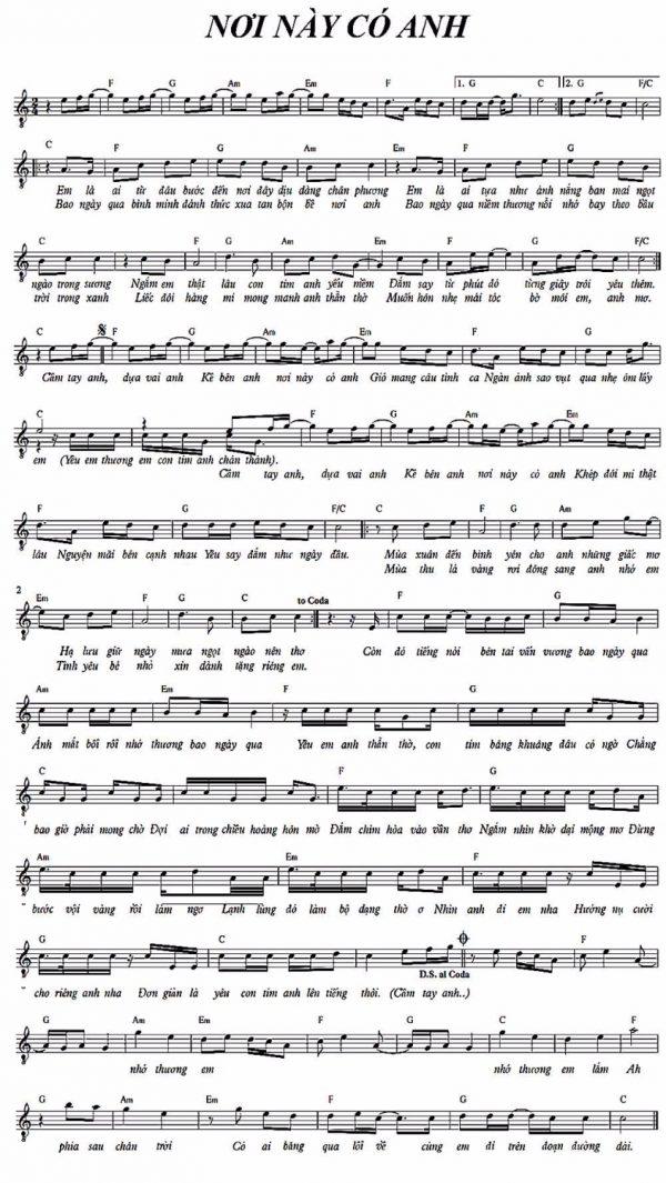 """Sheet nhạc piano bài hát """"Nơi này có anh"""""""